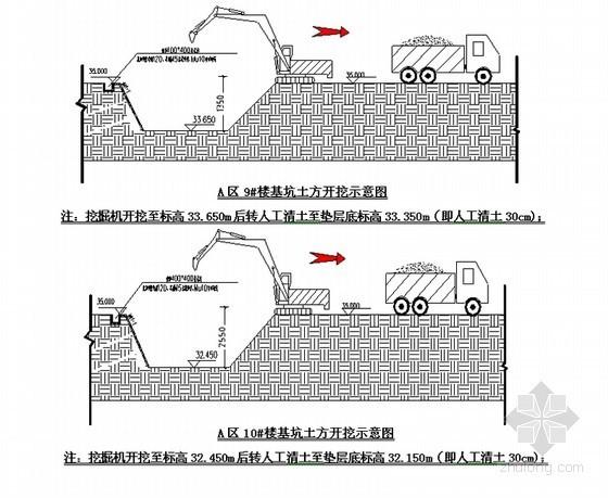 校区综合工程基坑支护及土方开挖专项施工方案(75页 附图)