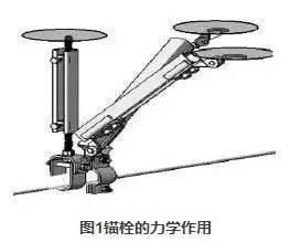 BIM技术在抗震支吊架领域的应用