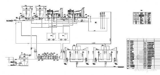 广东某电厂工业废水处理系统流程图及高程图
