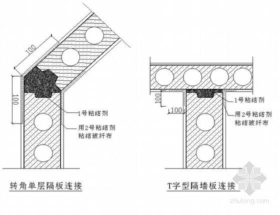 GRC轻质隔墙条板施工工艺(节点图)