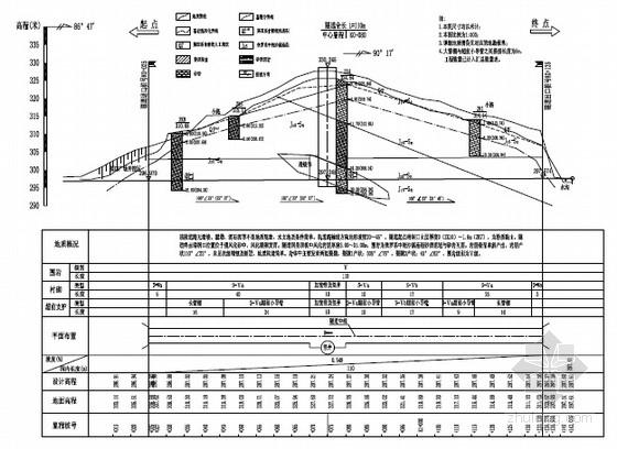 [四川]校园新奥法圆拱直墙式隧道设计图纸80页(含竖井)