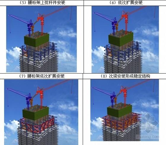 [沈阳]超高层办公楼施工组织设计方案(筒中筒结构、中建)