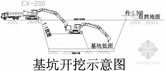 [天津]住宅楼土方工程施工方案(基坑降水 机械开挖)