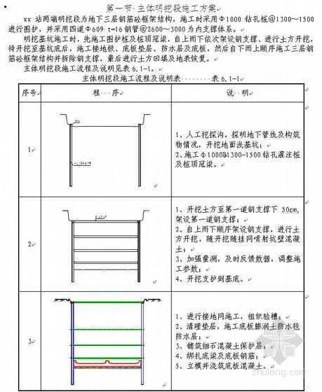 北京地铁三层明挖框架结构车站施工组织设计