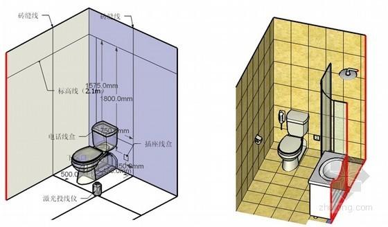 建筑工程卫生间墙、地面砖施工质量创优措施