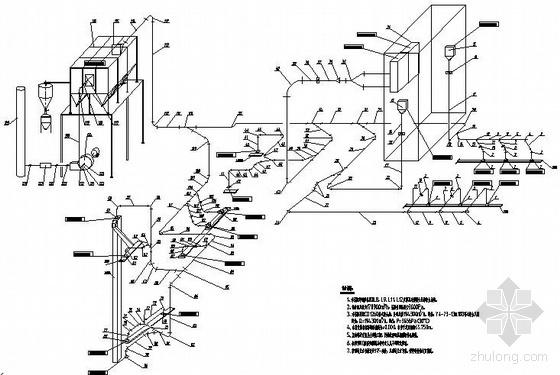 某工厂除尘系统施工图