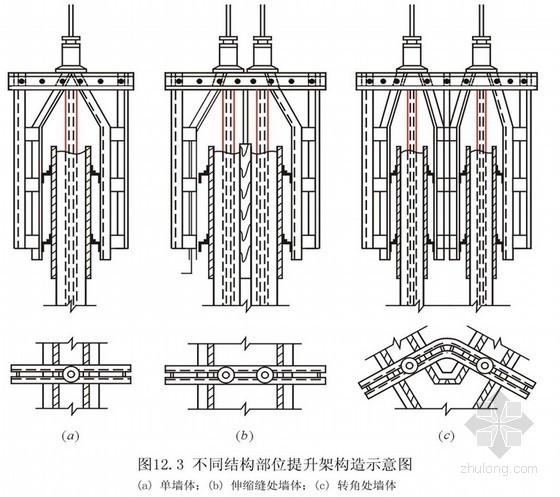 筒体结构料仓液压滑升模板施工方案(计算书)