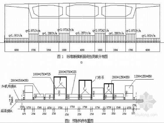 可移动式预制构件对桥梁支撑架进行加载的施工工法(二层预压)