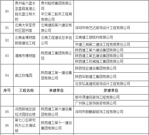 2016~2017年度第一批中国建设工程鲁班奖入选名单公示-建筑工程鲁班奖名单16.png