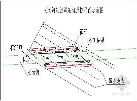 临海高速公路箱涵深基坑开挖支护施工方案