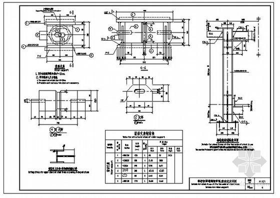 某钢桁架两端钢架详图、滚动支座详图