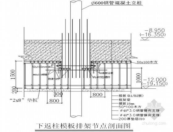 [上海]变电站工程地下结构模板排架专项施工方案(逆作法)
