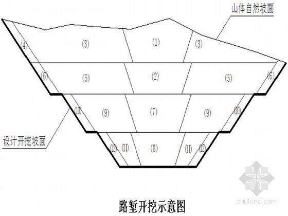 [重庆]城市道路工程专项施工方案