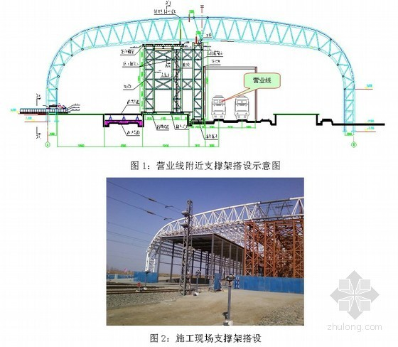 火车营业线附近的支撑架设计与施工技术