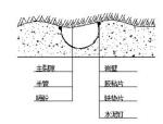 隧道工程施工方案