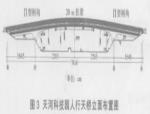 浅谈景观人行天桥的设计(论文)
