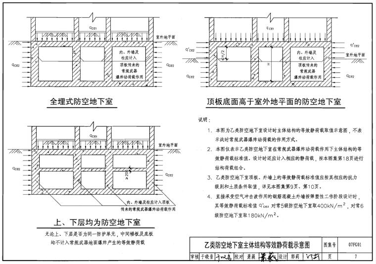 人防地下室结构设计(2007年合订本)