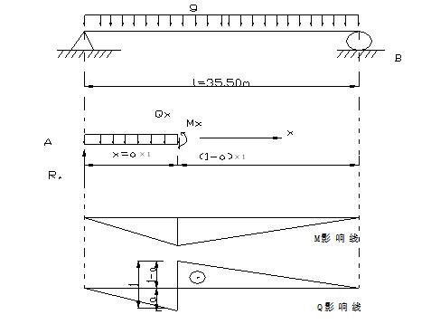 双向四车道预制安装桥梁毕业设计(93页)