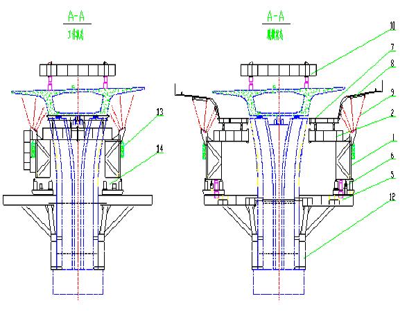 [分享]移动式模架逐孔施工资料下载图片