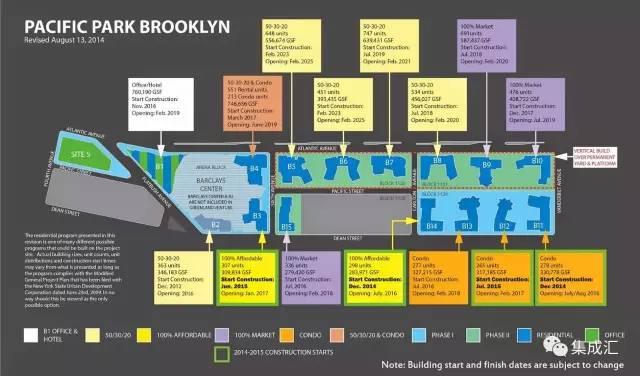 在纽约,有一幢比特朗普大厦还牛逼的公寓楼,90%工厂制造……_4