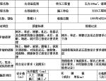 基及岸坡清理工序质量评定表填表说明