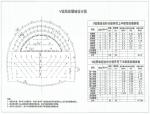 常家庄隧道专项施工方案PPT版(共88页)