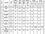 江山花园二期工程基础设计