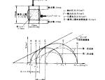 地下连续墙的设计施工与应用