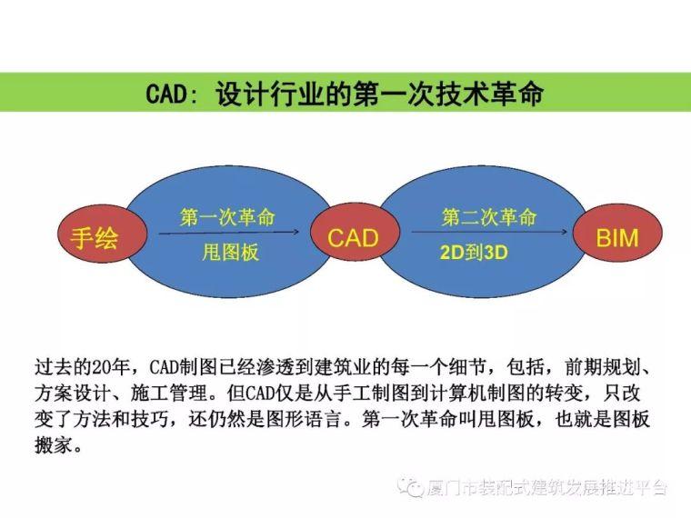 BIM技术在建筑工程中的应用_7