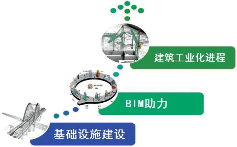 BIM构件质量验收管理_4