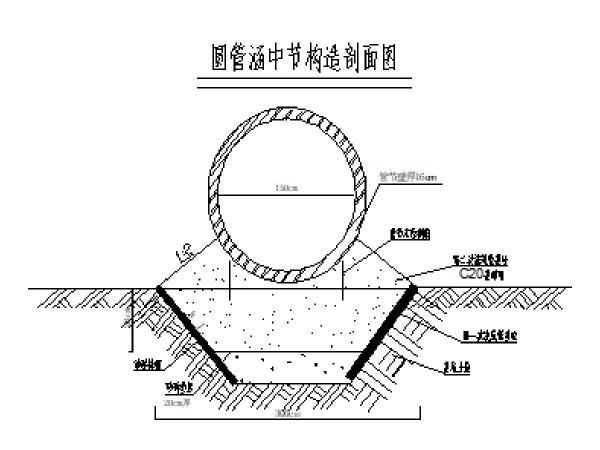 桥梁工程圆管涵专项施工方案