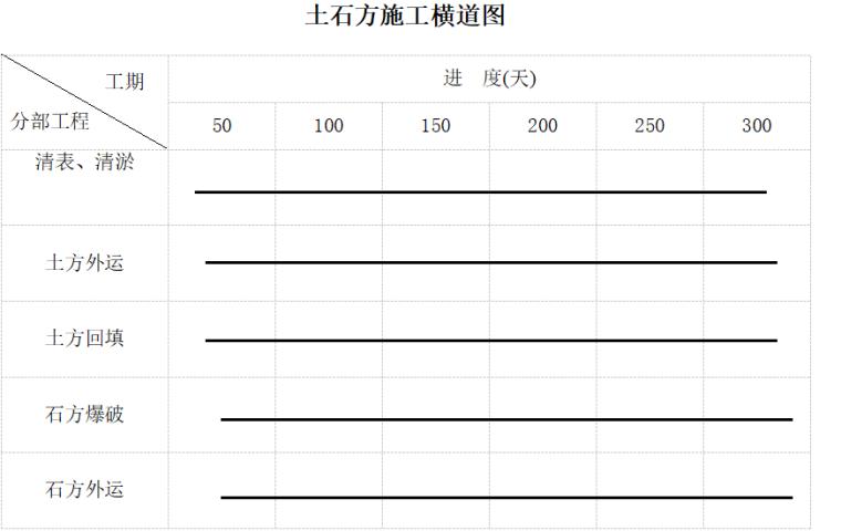 场平土石方工程施工方案(共47页)_3