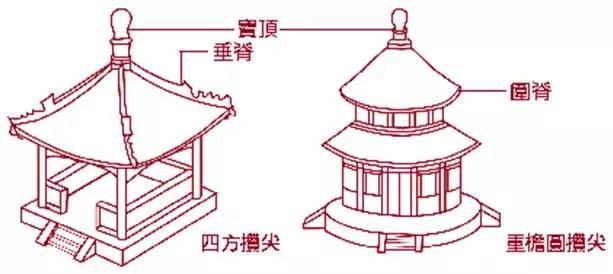 干货·中国古建筑的遗产_14