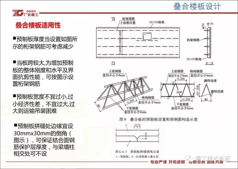 装配式建筑技术之⑤叠合构件设计及构造_7