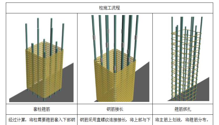 防水工程施工技术交底(共91页,图文详细)