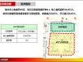 [郑州]房地产住宅项目定位报告研究(123页,案例分析)