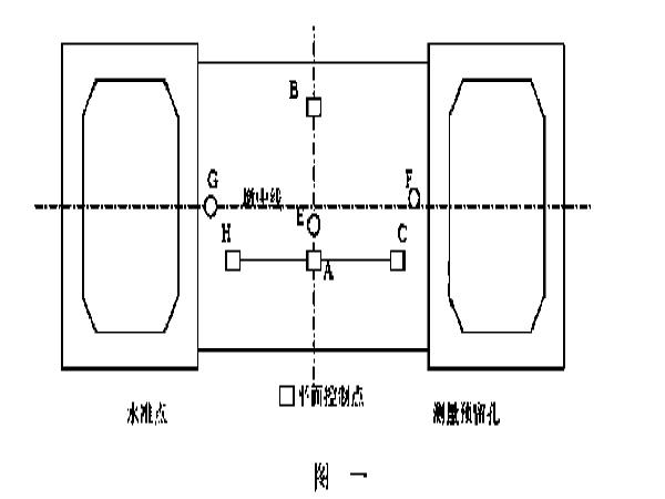 长江大桥施工组织设计(80页)