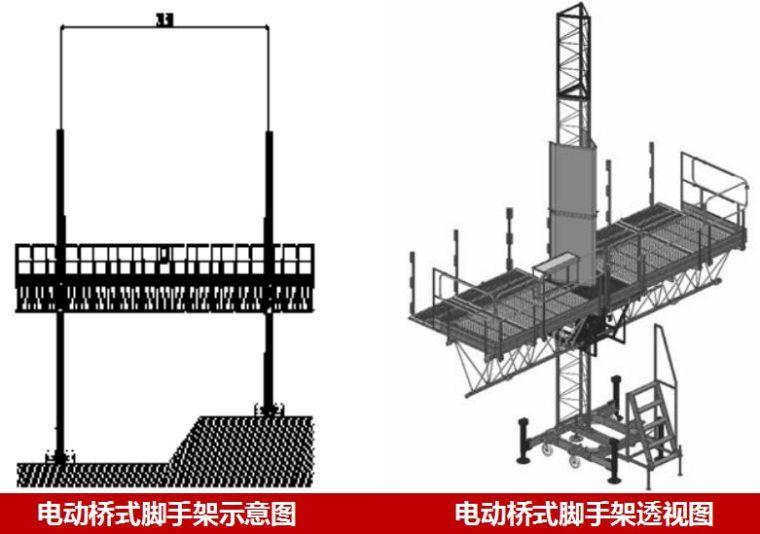 12项科技创新应用,助力施工安全生产管理_12