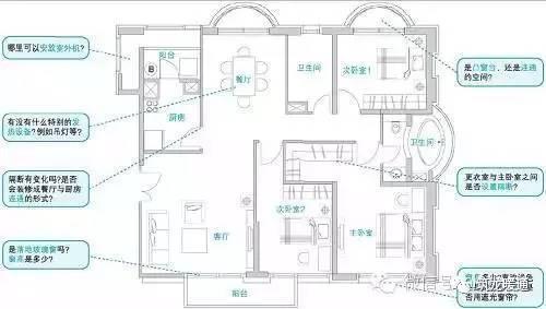 家用中央空调设计,十分钟学会!