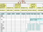 房地产开发成本测算套表(全过程)