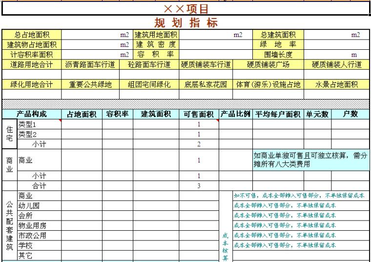 房地产开发成本测算套表(全过程)_1