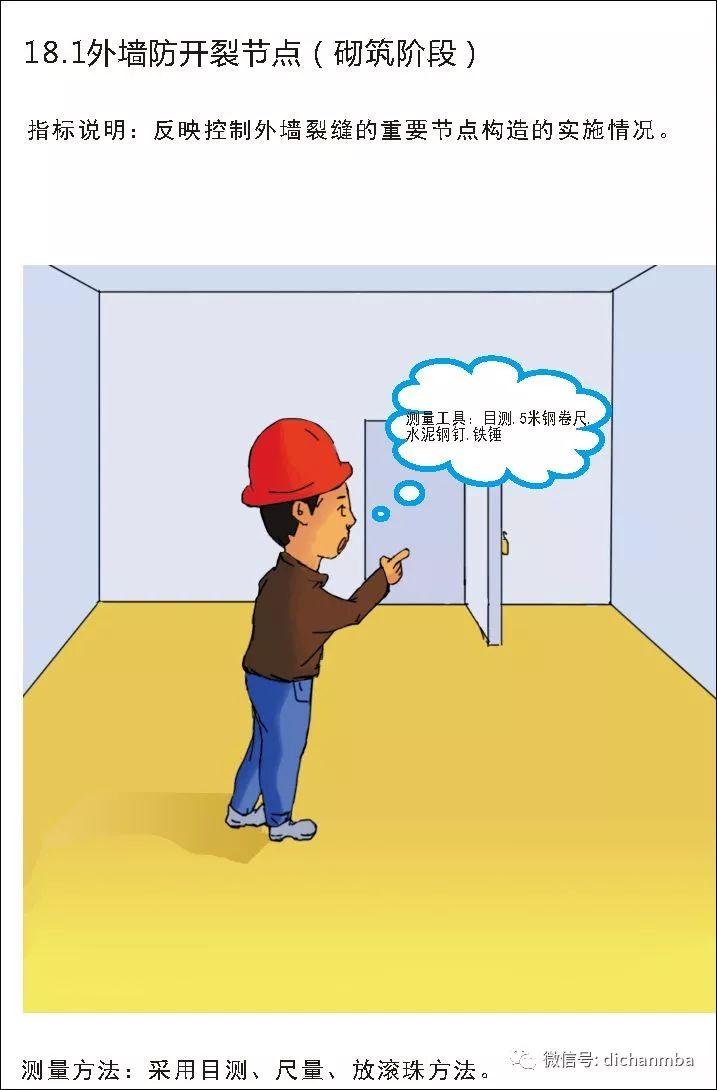 详解在建工程实测实量可视化体系(全套),完美!!!!_153