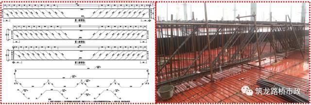 桥梁工程现浇箱梁施工经典解析,值得收藏!_37