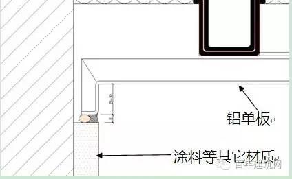 建筑工程施工中易多发的质量缺陷及防控措施_2