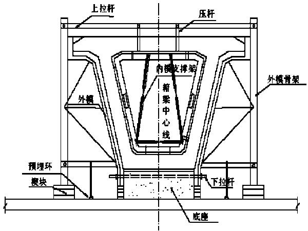 [安徽]高速公路施工组织设计(235页)