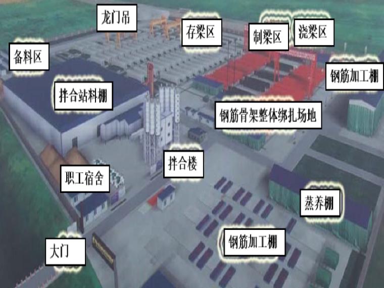 [郑州]铁路客运专线预制梁场规划总结(143页)