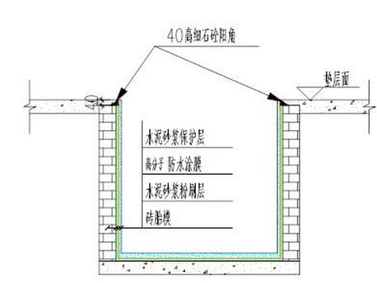 商业综合体底板大体积砼施工方案