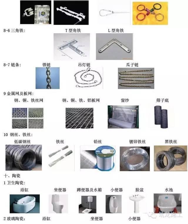 """常用建筑工程材料详细分类及高清图片,学完就能变身""""百科全书""""_9"""