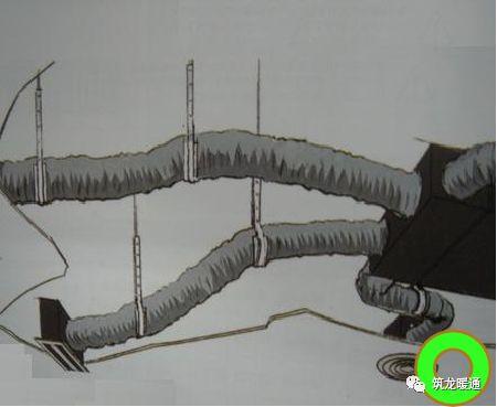 风管安装常见11项质量问题实例,室内机安装质量解析!_29