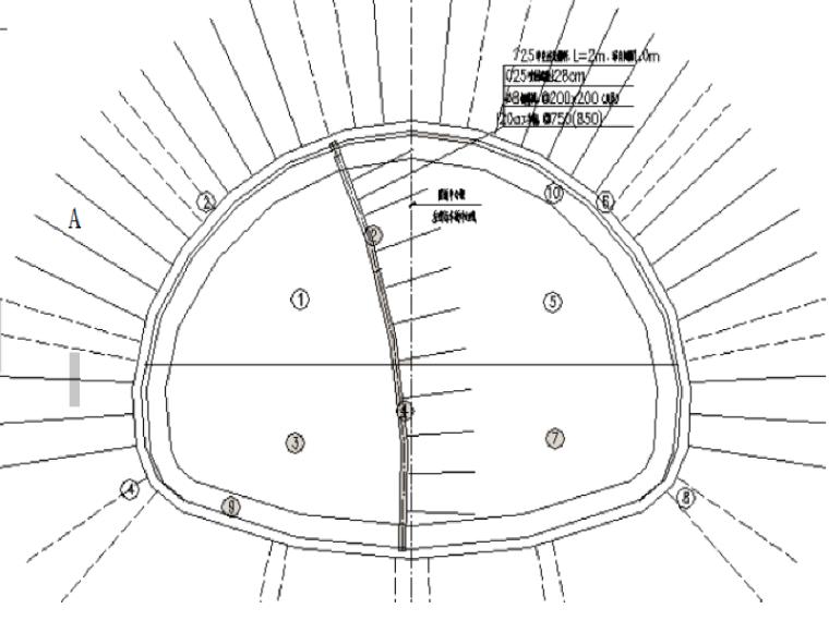 V级围岩隧道爆破设计资料下载-[绵阳]一环路南段东延线工程隧道爆破设计施工方案